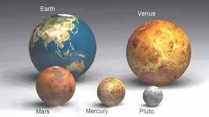 Planet Comparison 2