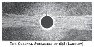 Solar_eclipse_1878Jul29-Corona_Langley